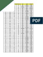 Datos_Mapeo_Geomecanico.xlsx