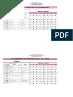 20112 Derecho Distancia Claves Examen Parcial 02