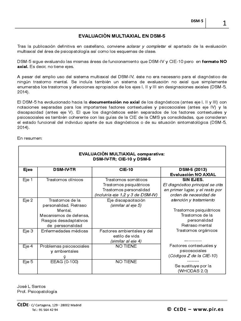 Evaluacion Multiaxial En Dsm 5 Pdf Manual Diagnóstico Y Estadístico De Los Trastornos Mentales Trastornos Mentales Y Conductuales