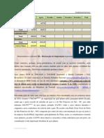 Aço Importado - Brasil - Por Setor