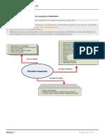 API Modulo 2 - Concursos - RPTA