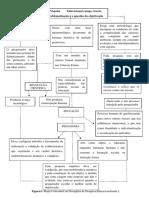Mapa conceitual aula 1.pdf