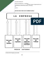 Lectura Sesion N° 3- Componentes del proceso empresarial