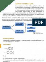 Clase 10- Teorema de Castigliano