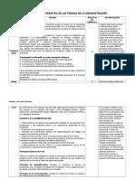Cuadro Comparativo de Las Teorias de La Administración