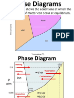 Phasediagramnotes