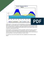 Analisis Grafico de Datos- Aporte Coloaborativo (1)