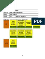 5. Competency Profile Chart (CPC)