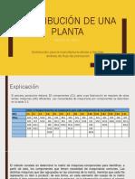 Distribución de Una Planta MATRIZ ORDENADA ITSEL2