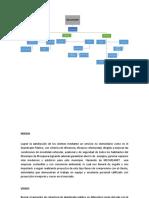 Idea de Empresa Proyecto Taller Financiero