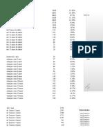dados gráficos cap3
