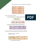 Cuadro de Pesos Del Excipiente y Principio Activo Para La Elaboración de Las Capsulas de Acetaminofén