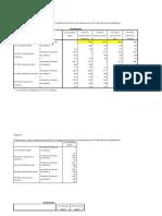 pruebas de correlacion de Pearson