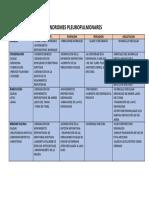 SINDROMES PLEUROPULMONARES.docx