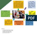 PRINCIPIOS-EDUCACION-INICIAL