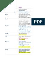 schema nationala de vaccinare.docx
