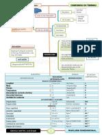 Analisis-Dimensional Formulas