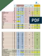 Parámetros Calidad Agua Potable Ecas - Sunass, Procesadora Agroindustrial La Joya 1