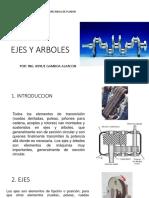 Tema 11. Ejes y Arboles