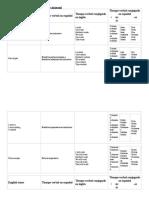 equivalencia-tiempos-verbales-espanolingles-guias-de-gramatica_47433.pdf