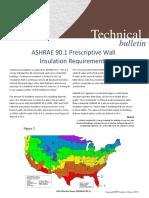 ASHRAE 90.1 Prescriptive Wall Insulation Requirements