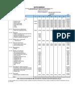 Analitico de Centro Medico