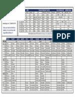 Tabela de Paradigmas Grego