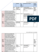 SLO County MHSA Programs Inventory 2015 2016