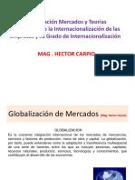 Teorias de Internacionalizacion