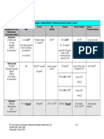 BCCA Chemotherapy Preparation & Stability Chart_UpDate March 2014.pdf