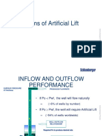 02 Forms of Lift (1).pdf