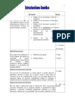 Estructuralismo Genético - Resumen.doc