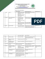 1-1-5-4-Revisi-Rencana-Hasil-Monitoring