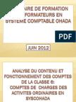 20160128140305-68__ohada_charges_et_produits_classe_6.pptx