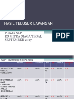 Hasil Audit Internal Skp