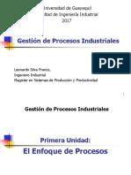 Curso Gestión de Procesos Industriales