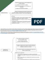 ADMINISTRACION DE LA PRACTICA A LA CIENCIA.doc