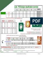 EC-classification-ENGLISH-3-2013-V3-FINAL.pdf