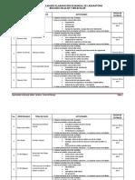 Responsabilidades Elaboración Manual Lab Biocelymol