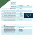 Check List ISO 9001-2015