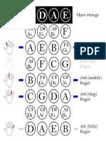 Violinfinger Chart