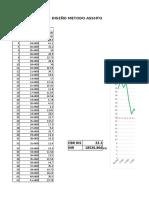 Excel Cbr.iasfalto y Asshto