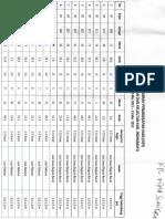 Kpl Ms-download-12052015094248-Informasi Daerah Penangkapan Ikan (12 Mei 2015-13 Mei 2015)