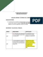 contexto organizacional 2015