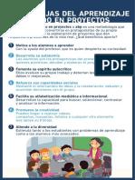 Infografía 7 Ventajas Del ABP
