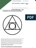 Alchemy Symbols Explained