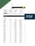 Reporte Final Marketwatch