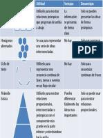 Diagramas de Power Point