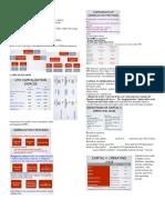 FSA Final Guide