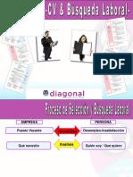 Diagonal  Busqueda laboral + CV 2017 - III